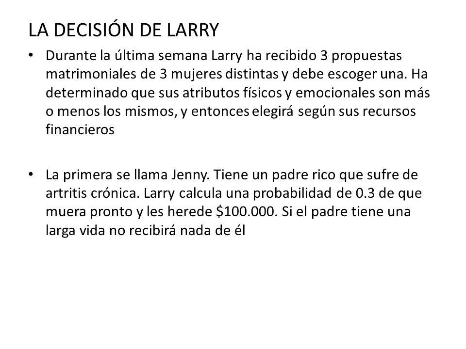 LA DECISIÓN DE LARRY