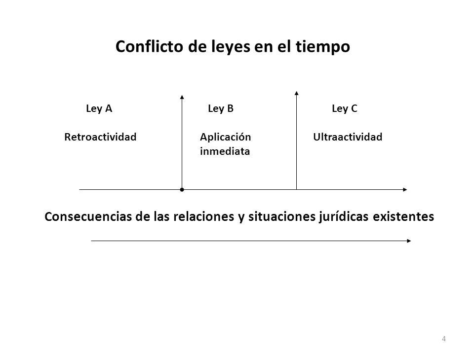 Conflicto de leyes en el tiempo