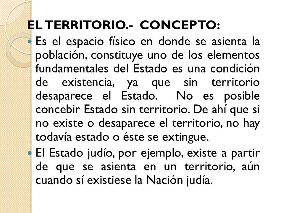 EL TERRITORIO.- CONCEPTO: