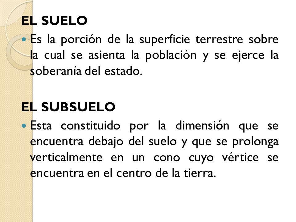 EL SUELO Es la porción de la superficie terrestre sobre la cual se asienta la población y se ejerce la soberanía del estado.