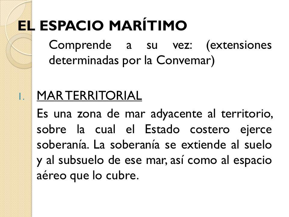 EL ESPACIO MARÍTIMO Comprende a su vez: (extensiones determinadas por la Convemar) MAR TERRITORIAL.