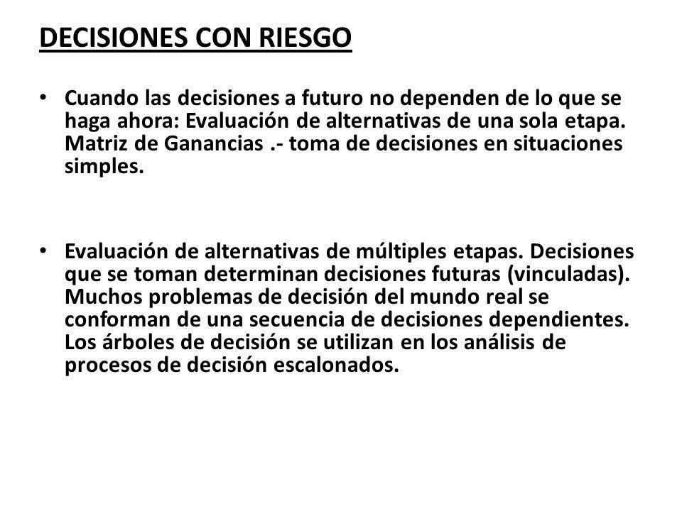 DECISIONES CON RIESGO