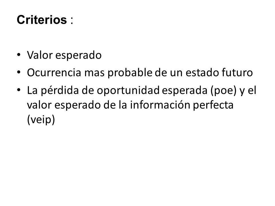 Criterios :Valor esperado. Ocurrencia mas probable de un estado futuro.