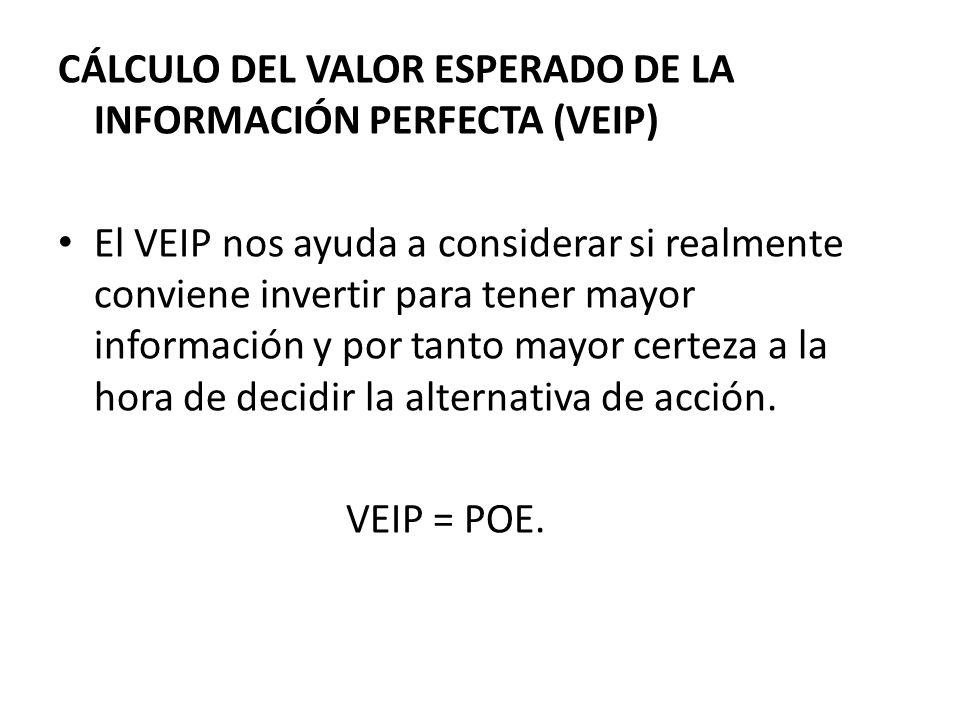 CÁLCULO DEL VALOR ESPERADO DE LA INFORMACIÓN PERFECTA (VEIP)
