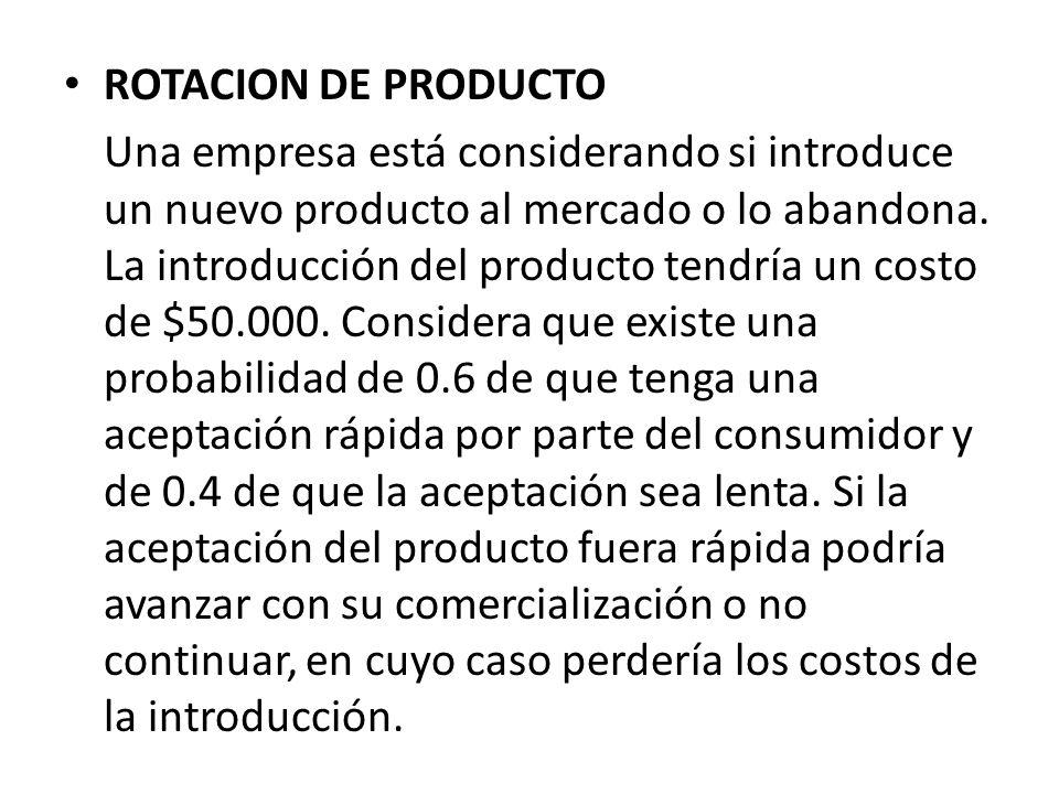 ROTACION DE PRODUCTO