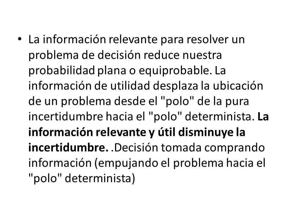 La información relevante para resolver un problema de decisión reduce nuestra probabilidad plana o equiprobable.
