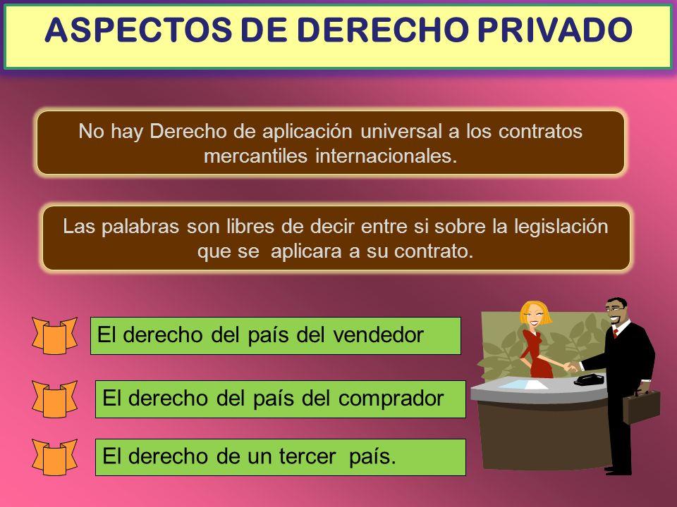 ASPECTOS DE DERECHO PRIVADO