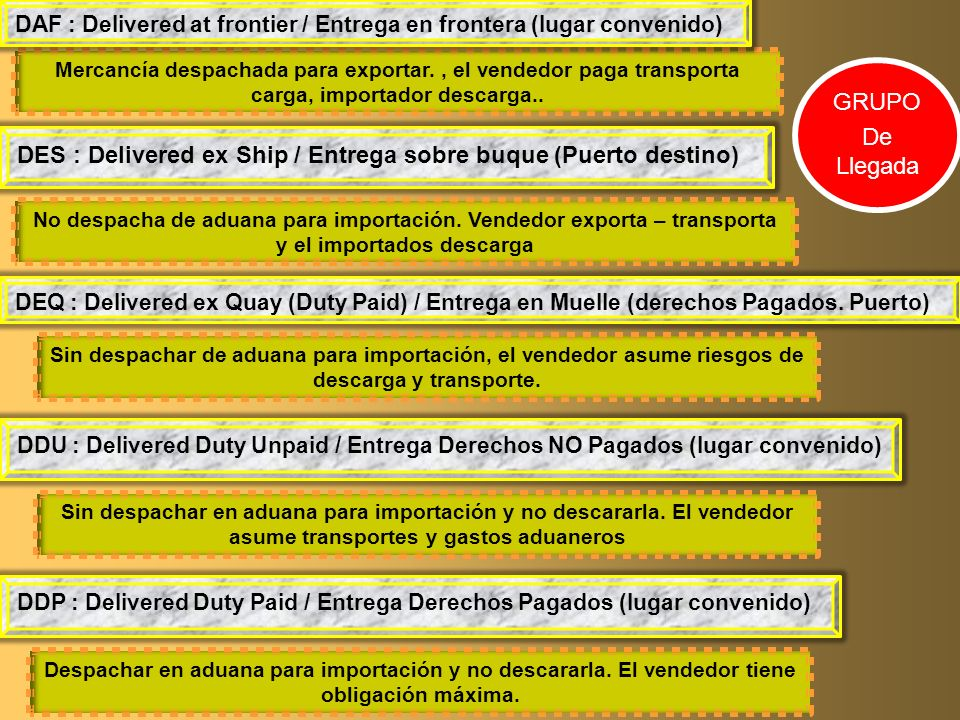 DES : Delivered ex Ship / Entrega sobre buque (Puerto destino)