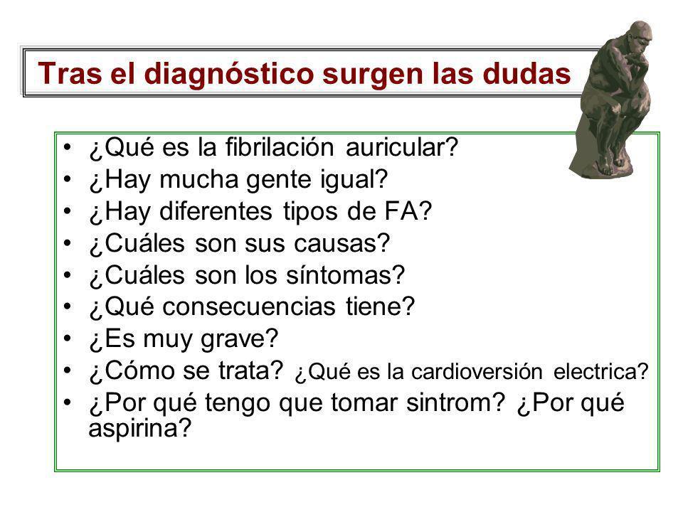 Tras el diagnóstico surgen las dudas