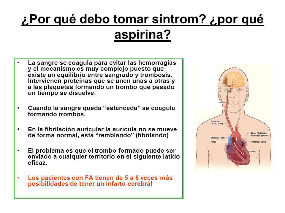 ¿Por qué debo tomar sintrom ¿por qué aspirina