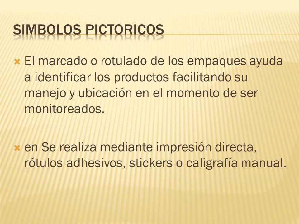 Simbolos pictoricos