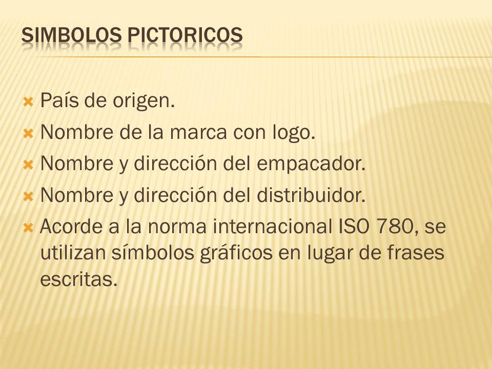 Simbolos pictoricos País de origen. Nombre de la marca con logo. Nombre y dirección del empacador.