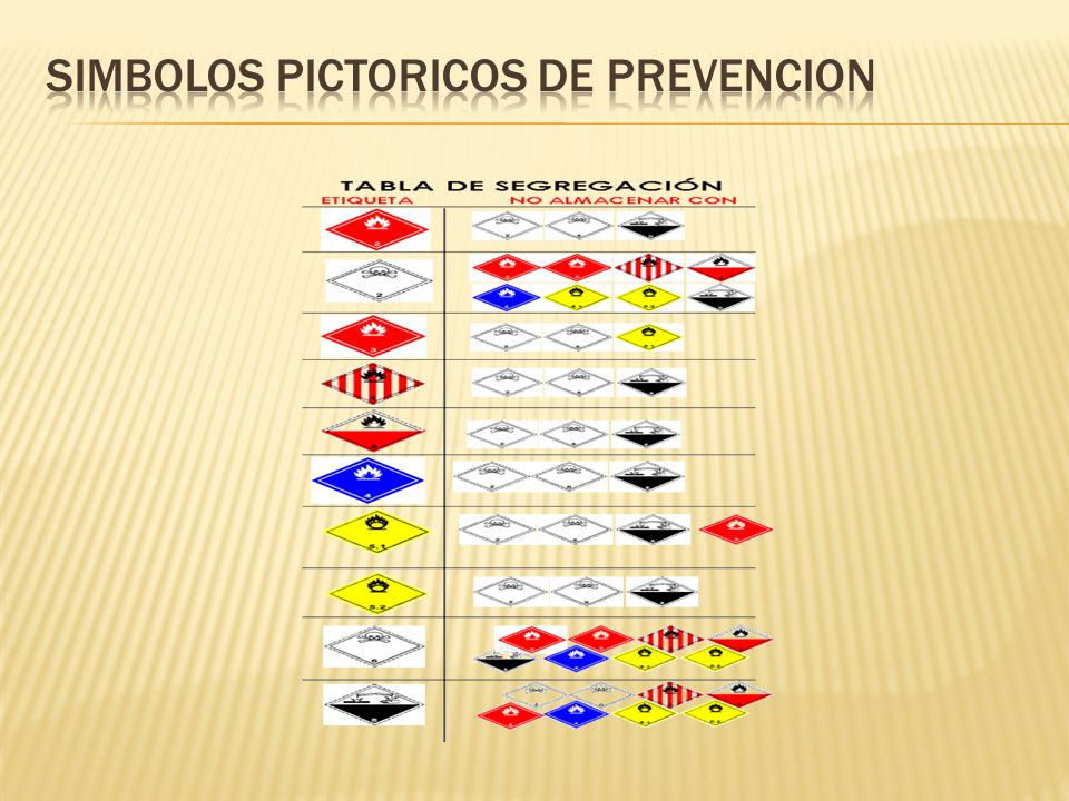 Simbolos pictoricos de prevencion