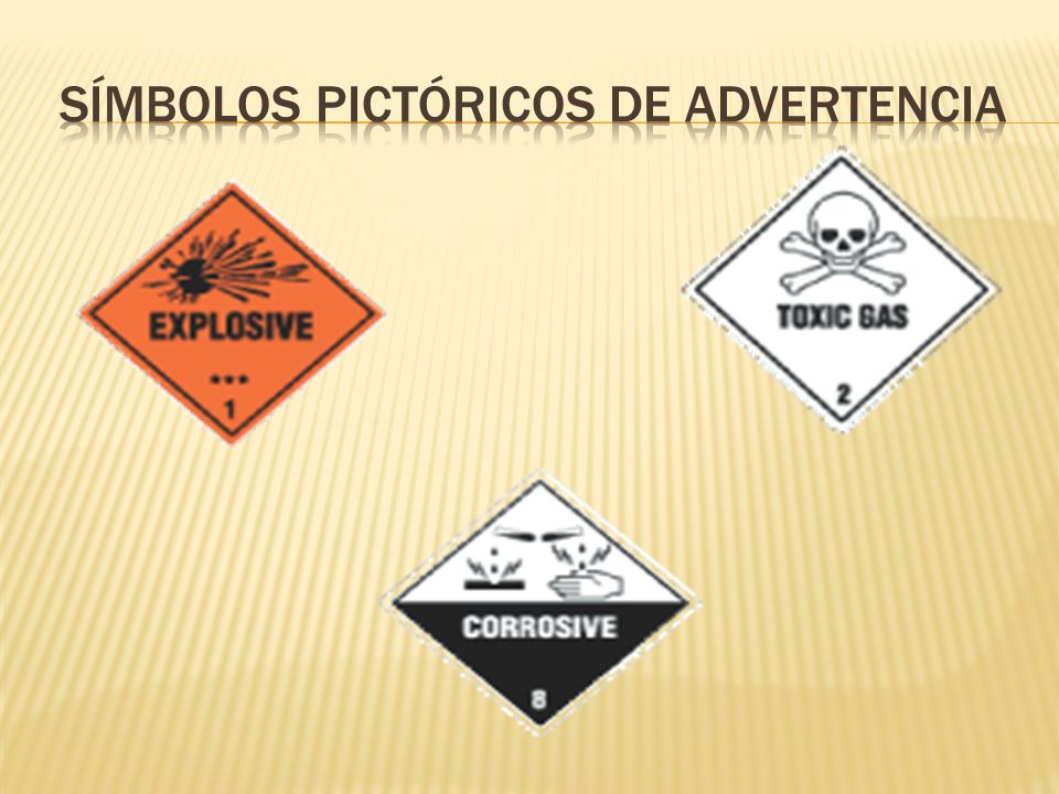 Símbolos Pictóricos de advertencia