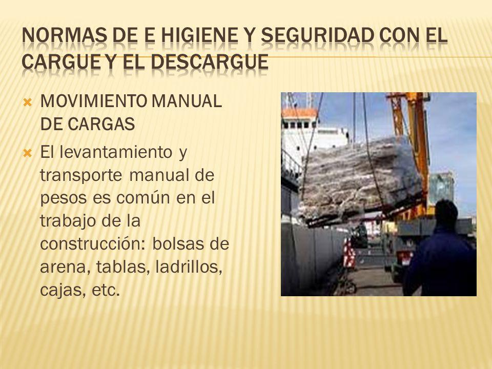 Normas de e higiene y seguridad con el cargue y el descargue