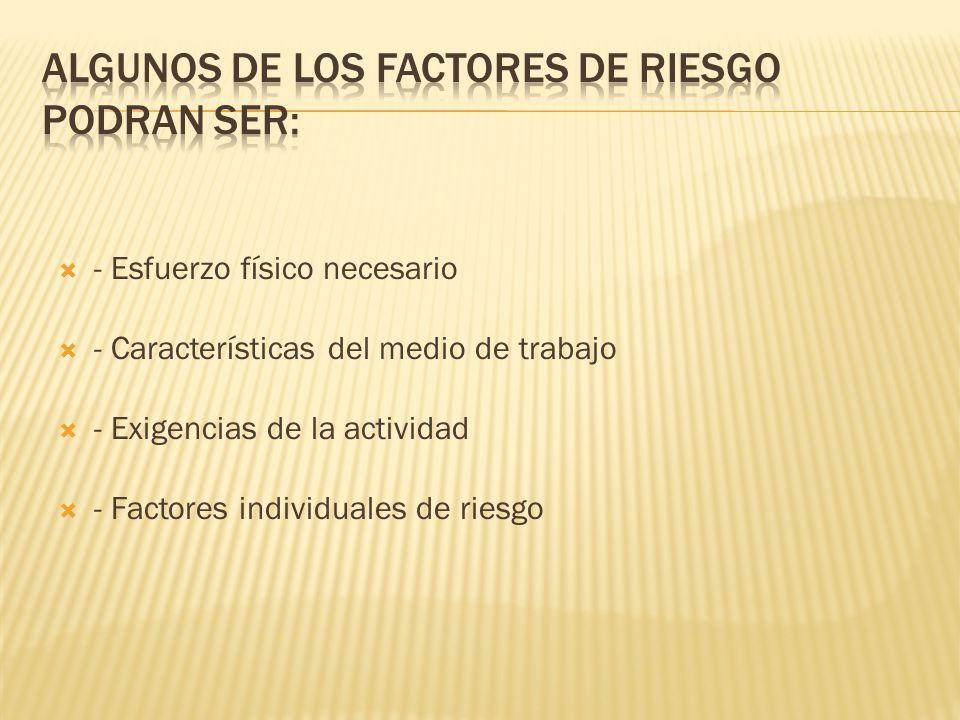 ALGUNOS DE LOS FACTORES DE RIESGO PODRAN SER: