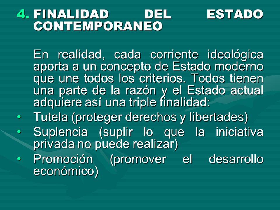 FINALIDAD DEL ESTADO CONTEMPORANEO
