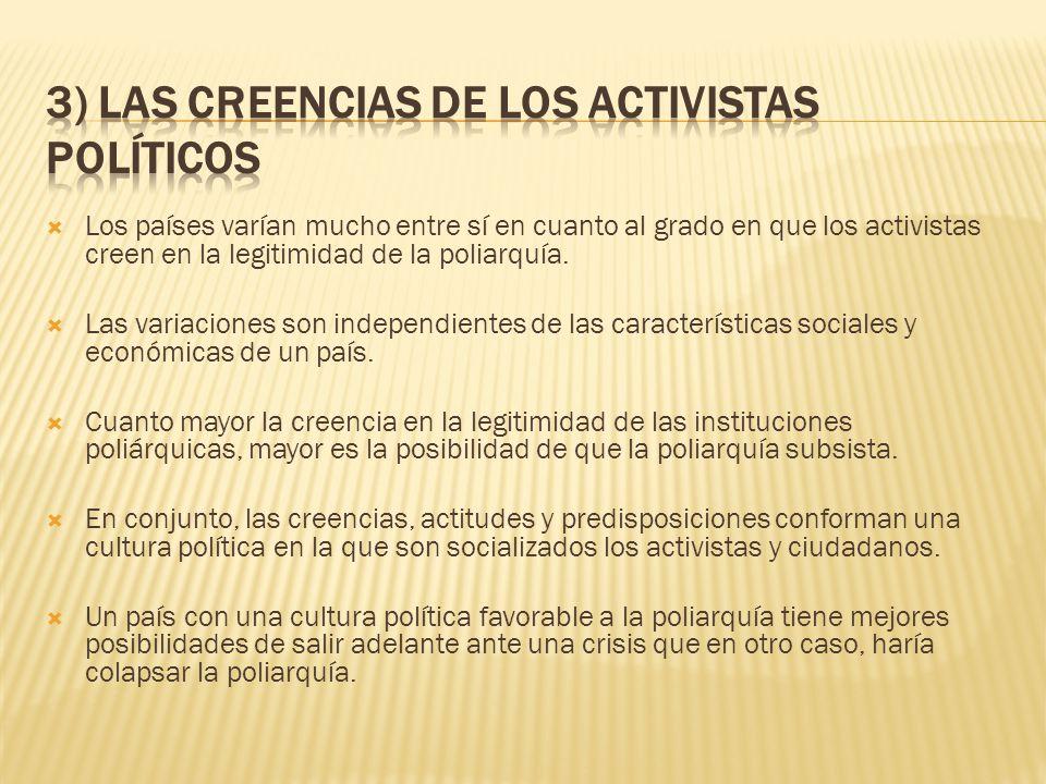 3) Las creencias de los activistas políticos