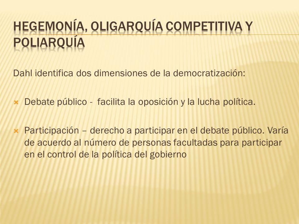 Hegemonía, oligarquía competitiva y poliarquía