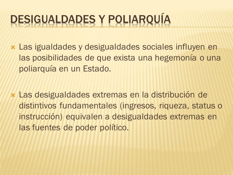 DESIGUALDADES Y POLIARQUÍA