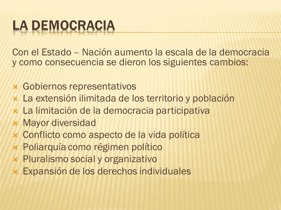 LA DEMOCRACIA Con el Estado – Nación aumento la escala de la democracia y como consecuencia se dieron los siguientes cambios:
