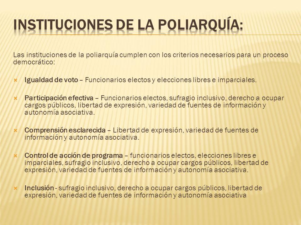 Instituciones de la poliarquía: