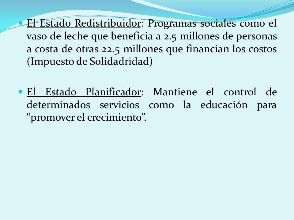 El Estado Redistribuidor: Programas sociales como el vaso de leche que beneficia a 2.5 millones de personas a costa de otras 22.5 millones que financian los costos (Impuesto de Solidadridad)