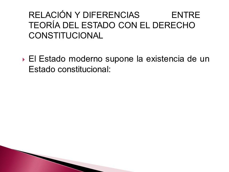RELACIÓN Y DIFERENCIAS ENTRE TEORÍA DEL ESTADO CON EL DERECHO CONSTITUCIONAL