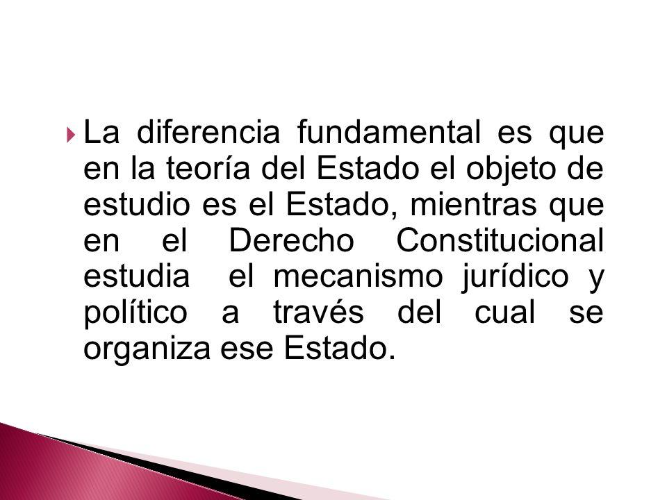 La diferencia fundamental es que en la teoría del Estado el objeto de estudio es el Estado, mientras que en el Derecho Constitucional estudia el mecanismo jurídico y político a través del cual se organiza ese Estado.