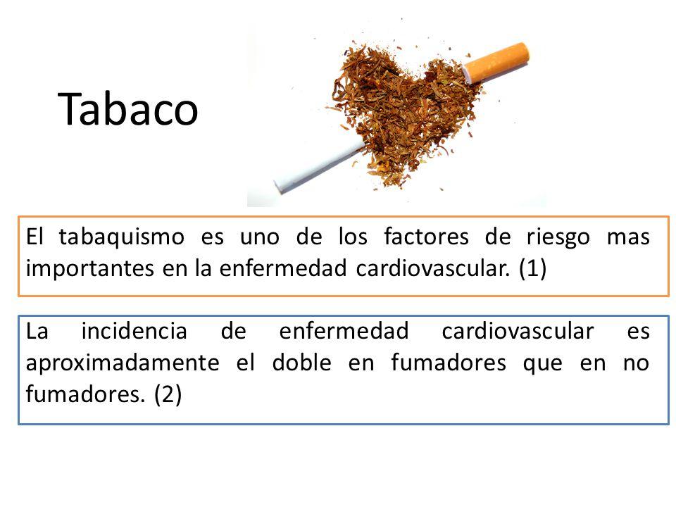 Tabaco El tabaquismo es uno de los factores de riesgo mas importantes en la enfermedad cardiovascular. (1)