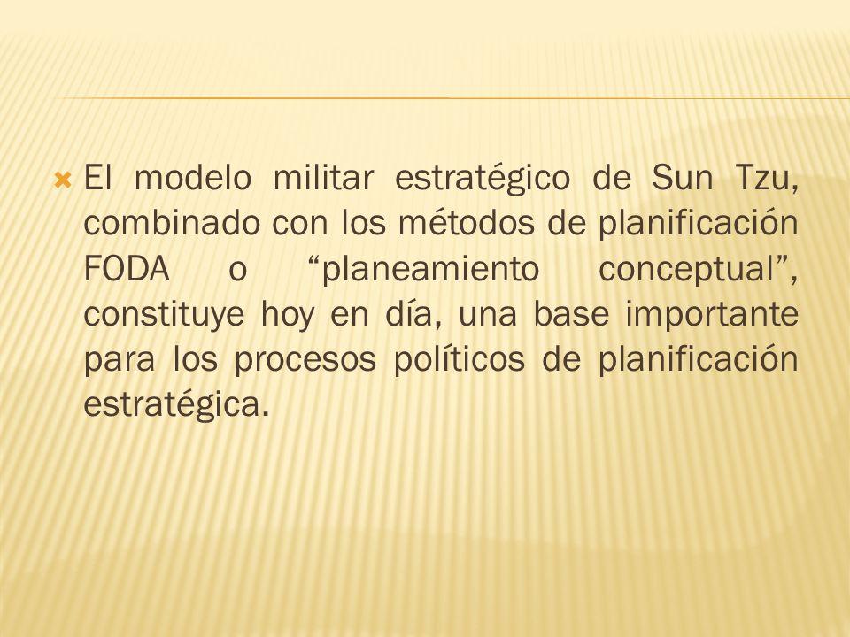 El modelo militar estratégico de Sun Tzu, combinado con los métodos de planificación FODA o planeamiento conceptual , constituye hoy en día, una base importante para los procesos políticos de planificación estratégica.