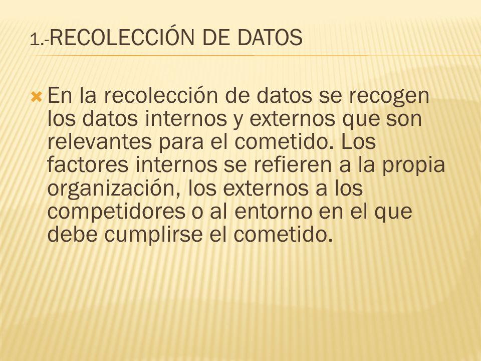 1.-RECOLECCIÓN DE DATOS