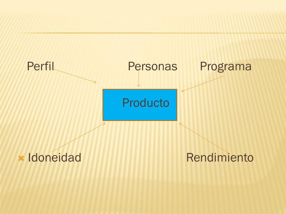 Perfil Personas Programa