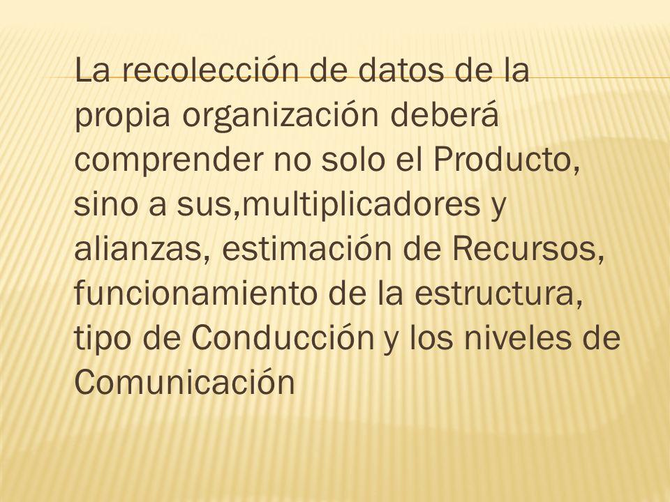 La recolección de datos de la propia organización deberá comprender no solo el Producto, sino a sus,multiplicadores y alianzas, estimación de Recursos, funcionamiento de la estructura, tipo de Conducción y los niveles de Comunicación