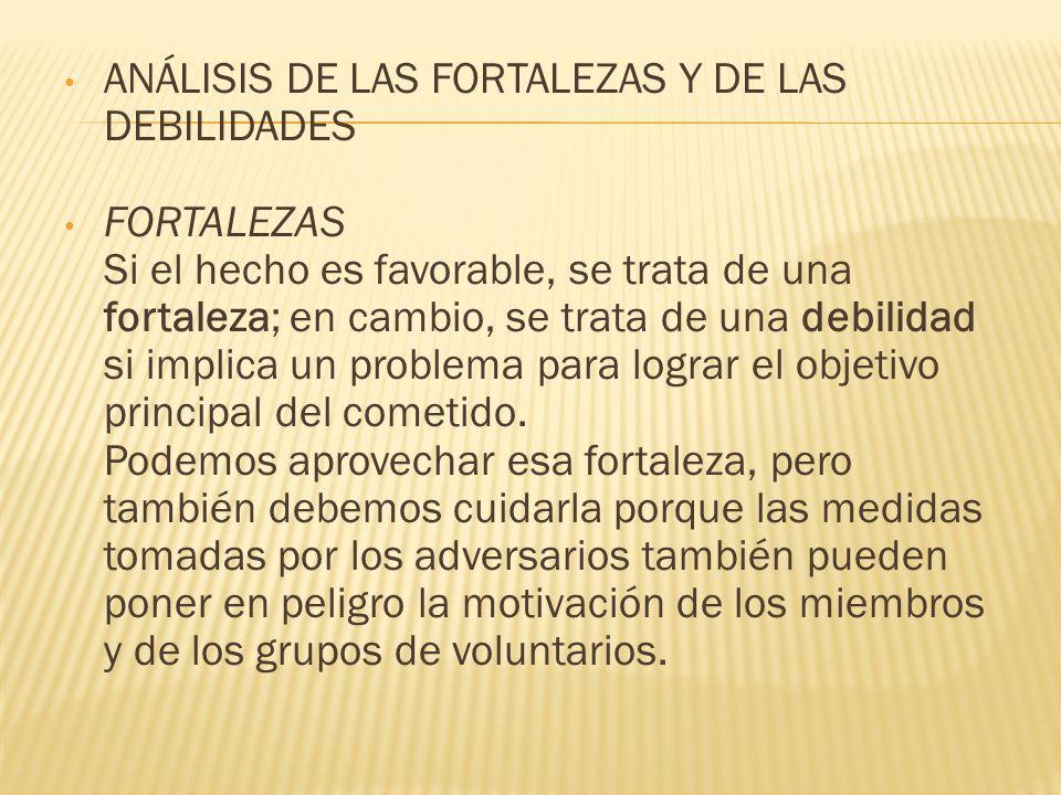 ANÁLISIS DE LAS FORTALEZAS Y DE LAS DEBILIDADES