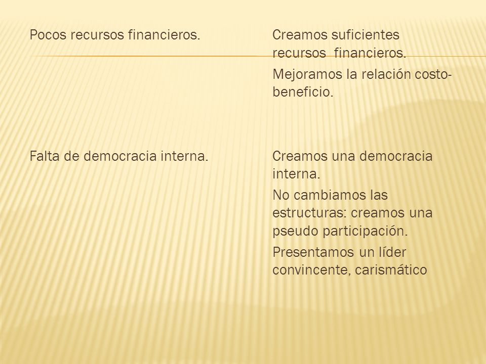 Pocos recursos financieros. Creamos suficientes recursos financieros