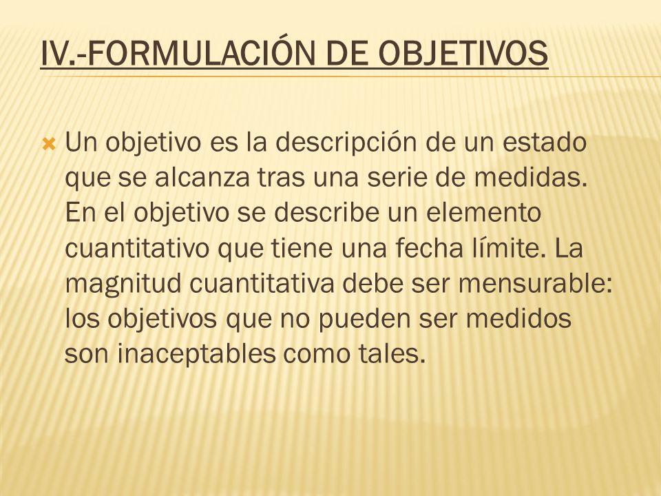 IV.-FORMULACIÓN DE OBJETIVOS
