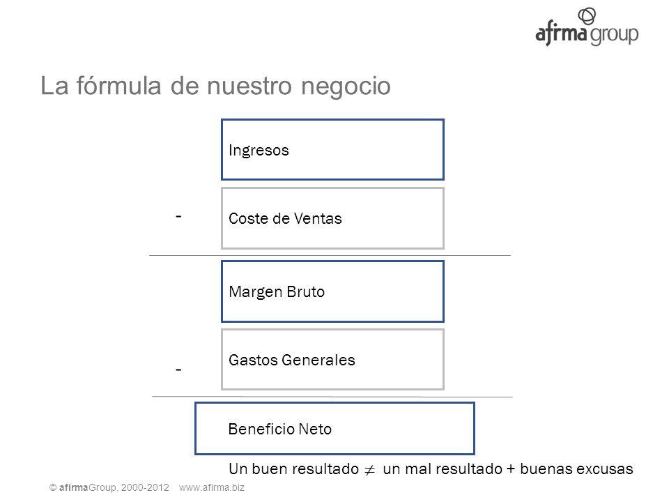 La fórmula de nuestro negocio