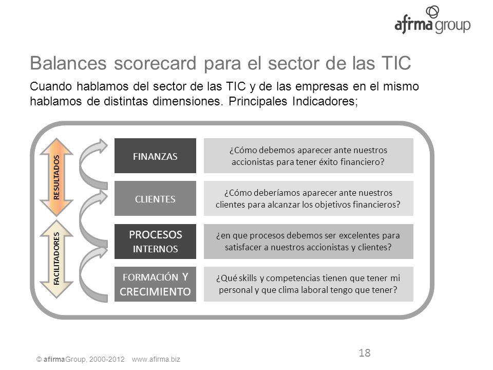 Balances scorecard para el sector de las TIC