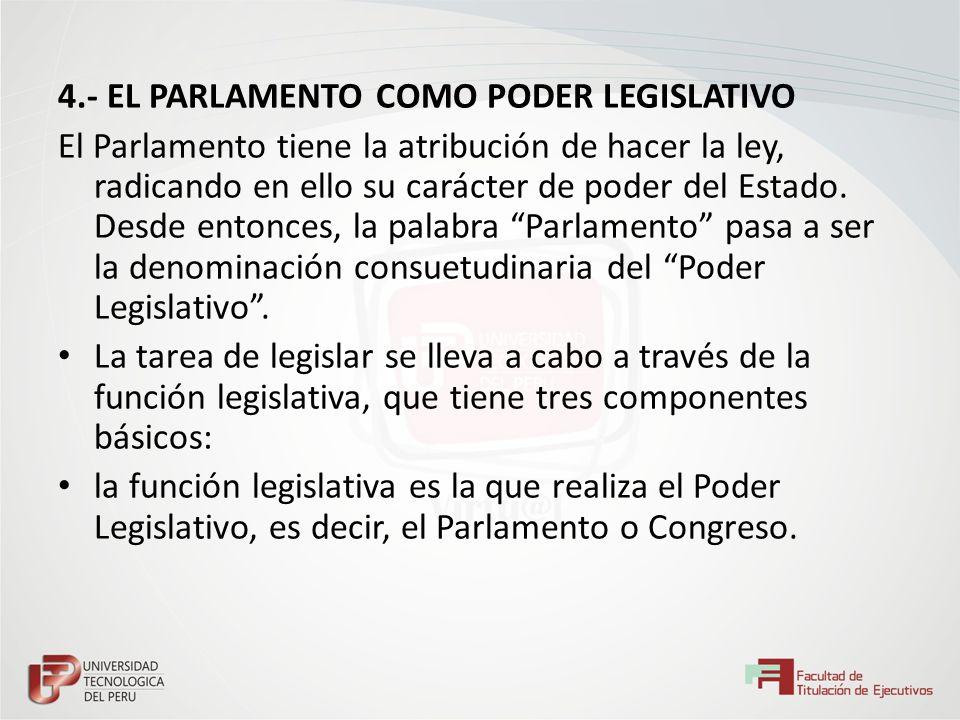 4.- EL PARLAMENTO COMO PODER LEGISLATIVO