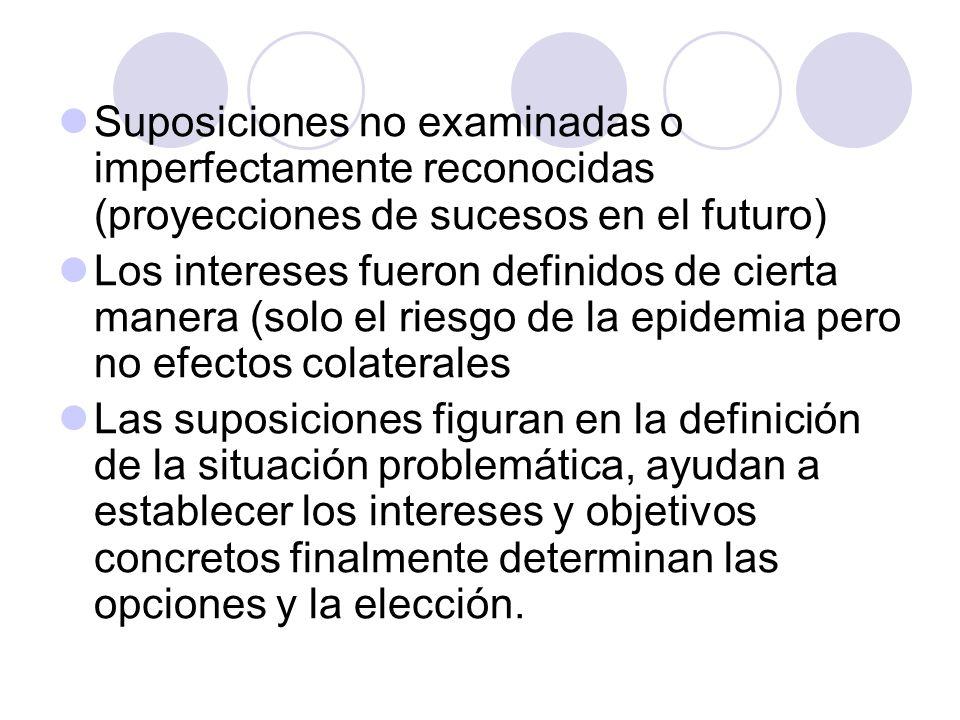 Suposiciones no examinadas o imperfectamente reconocidas (proyecciones de sucesos en el futuro)