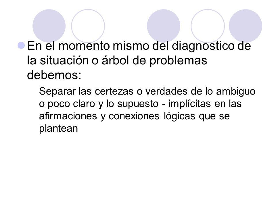 En el momento mismo del diagnostico de la situación o árbol de problemas debemos:
