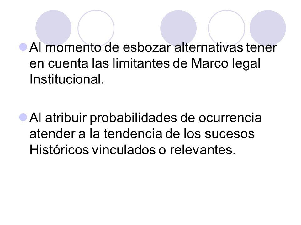 Al momento de esbozar alternativas tener en cuenta las limitantes de Marco legal Institucional.