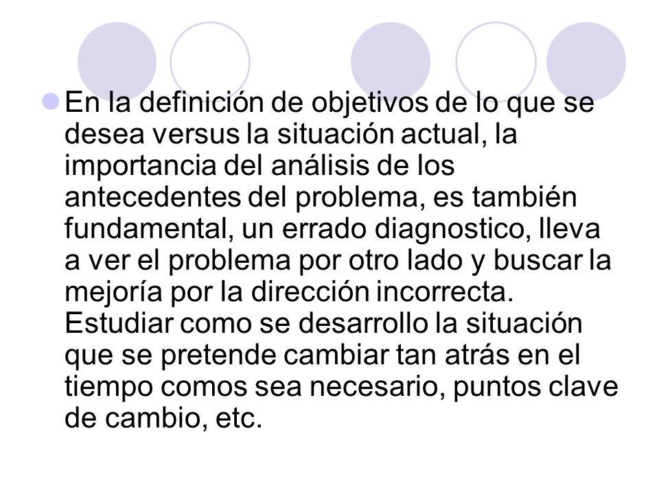 En la definición de objetivos de lo que se desea versus la situación actual, la importancia del análisis de los antecedentes del problema, es también fundamental, un errado diagnostico, lleva a ver el problema por otro lado y buscar la mejoría por la dirección incorrecta.