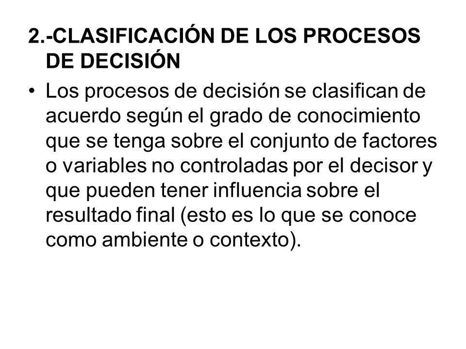 2.-CLASIFICACIÓN DE LOS PROCESOS DE DECISIÓN