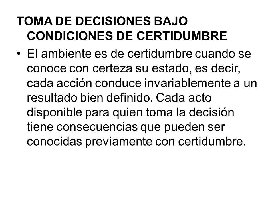 TOMA DE DECISIONES BAJO CONDICIONES DE CERTIDUMBRE