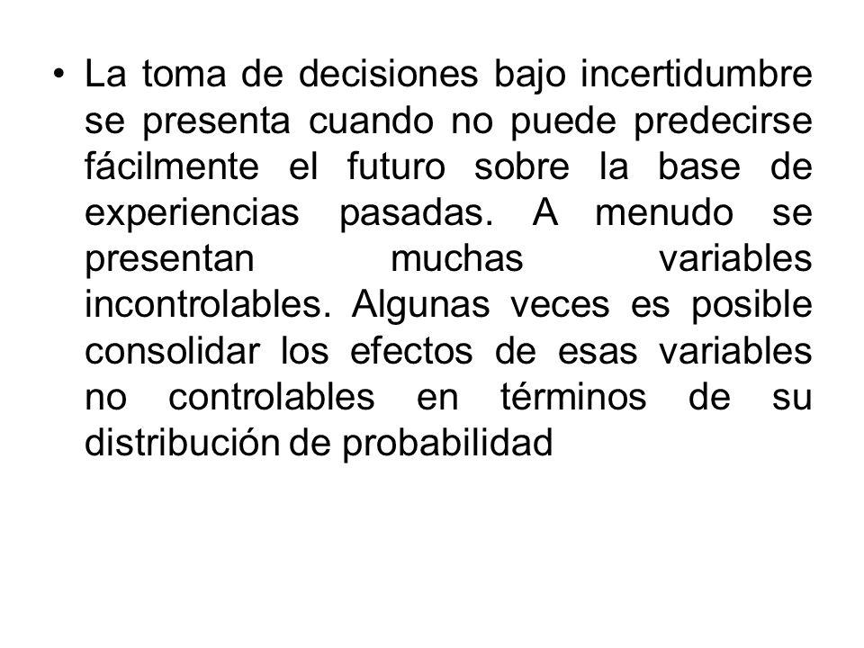 La toma de decisiones bajo incertidumbre se presenta cuando no puede predecirse fácilmente el futuro sobre la base de experiencias pasadas.