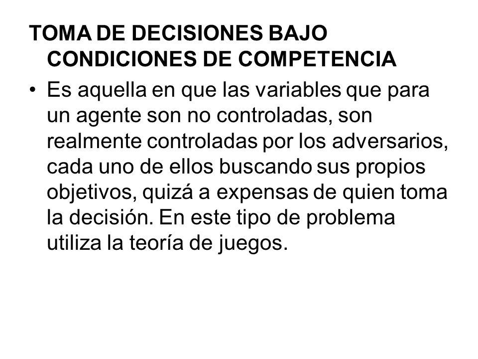 TOMA DE DECISIONES BAJO CONDICIONES DE COMPETENCIA