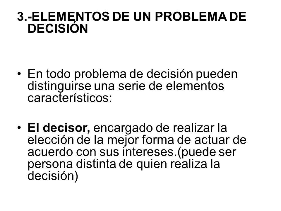 3.-ELEMENTOS DE UN PROBLEMA DE DECISIÓN