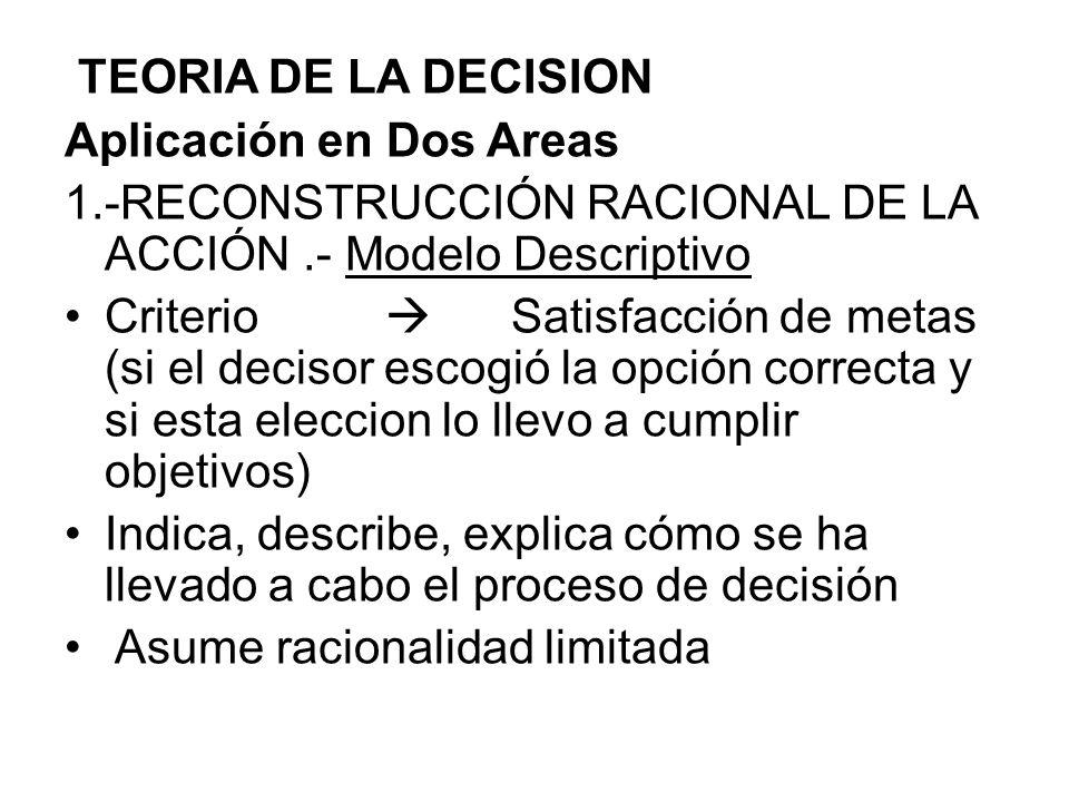 TEORIA DE LA DECISION Aplicación en Dos Areas. 1.-RECONSTRUCCIÓN RACIONAL DE LA ACCIÓN .- Modelo Descriptivo.
